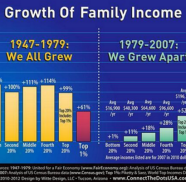 image_Growth_of_Family_Income